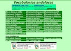 Vocabularios andaluces | Recurso educativo 35578