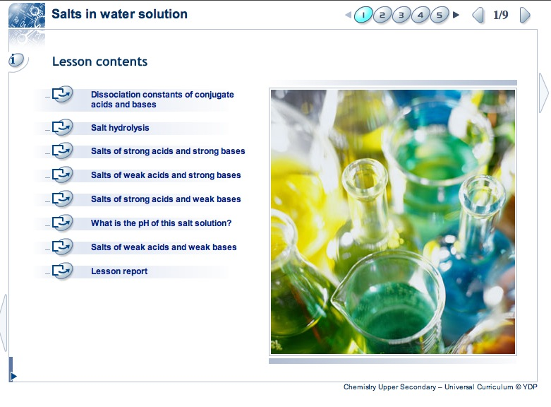 Salts in water solution | Recurso educativo 41245