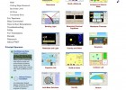 PhET: Interactive Simulations | Recurso educativo 43717