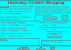 Clothes shopping | Recurso educativo 24299