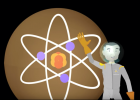 Just How Small is an Atom? | Recurso educativo 747633