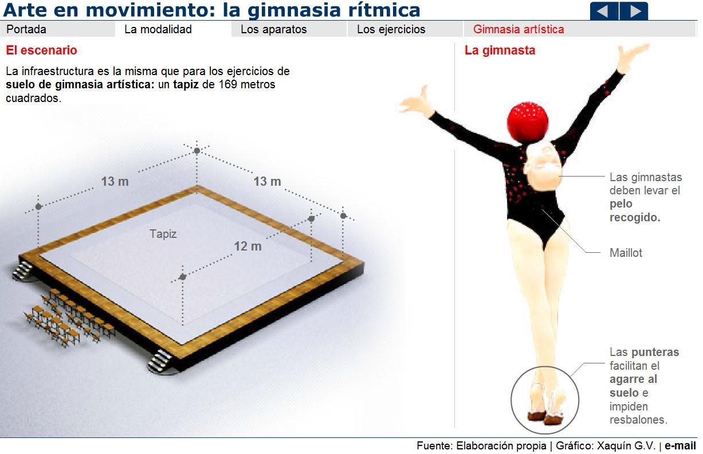 Gimnasia art stica y r tmica recurso educativo 42236 for Gimnasia con aparatos